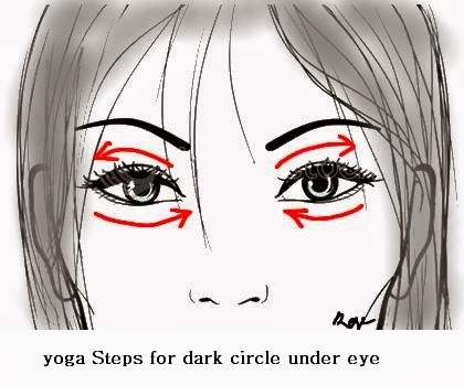 how to create under eye circle