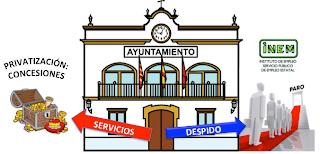 http://usolucena6.blogspot.com.es/2014/03/la-administracion-aprende-despedir.html