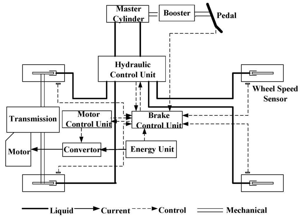 wiring diagram solenoid in addition solenoid schematic