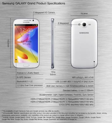 Spesifikasi Samsung Galaxy Grand I9082