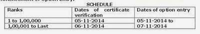 AP EAMCET  Allotment Order 2014 Download at www.apeamcet.nic.in
