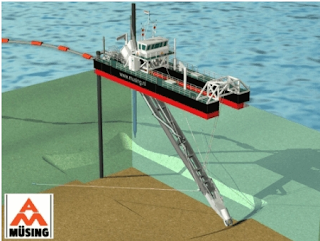 Types Of Hydraulic Dredgers Engineersdaily Free