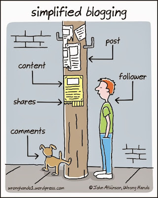 Simplified blogging lamp post
