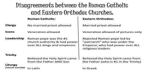 the transformation of roman catholicism essay Free essay on roman catholic baptism available totally free at echeatcom, the largest free essay community.