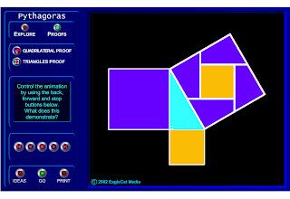 bevis for pythagoras