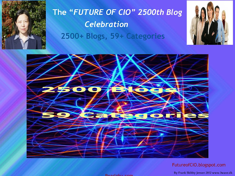 "The ""Fulture of CIO"" 2500 Blog Sum Up"