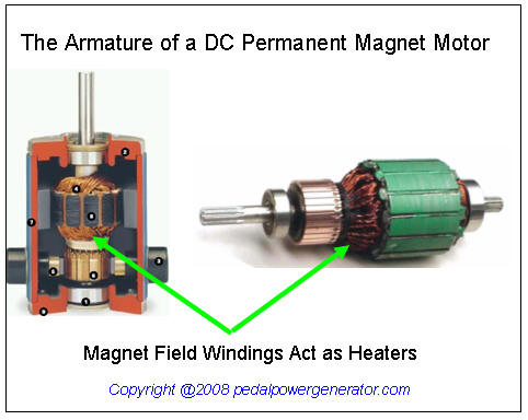 Ac Motor Armature Ac Motor Kit Picture