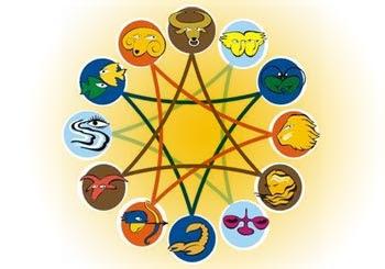 Ramalan Zodiak 9 - 15 Maret 2012