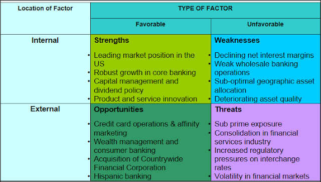 swot analysis for habitat for humanity Find company research, competitor information, contact details & financial data for habitat for humanity international, inc get the latest business insights from d&b.