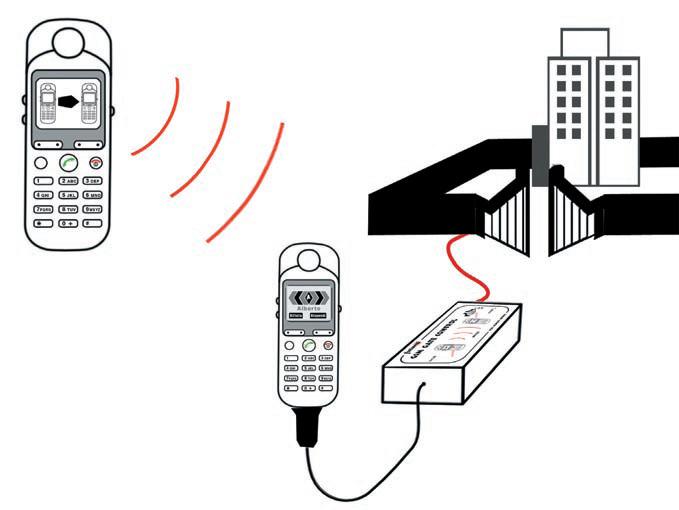 un portable gsm comme r u00e9cepteur haute s u00e9curit u00e9 de commande
