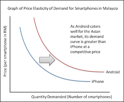 main factors which determine the demand Advertisements: some of the major factors affecting the demand in microeconomic: demand for a commodity increases or decreases due to a number of factors the various factors affecting demand are discussed below: 1 price of the given commodity: it is the most important factor affecting demand for the given commodity.