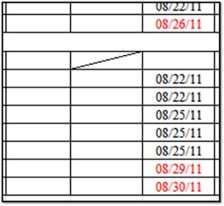 Vba tips excel v - Excel Spreadsheets Help How To Insert A Diagonal Line In