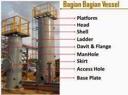bagian bagian dalam pressure vessel