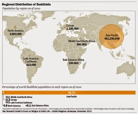 Contexto geopolítico de la violencia budista