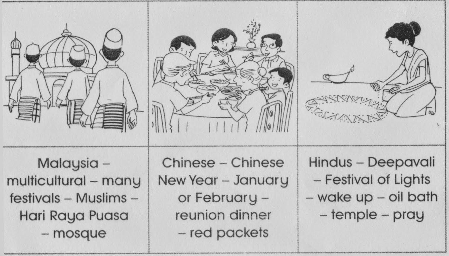essay hari raya celebrated all muslims