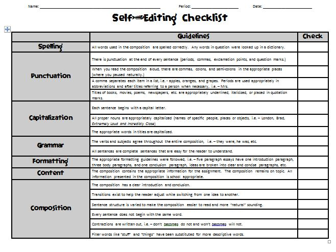 essay editing checklist jameswormworth com