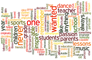 Wordle made of words pulled from the about me section