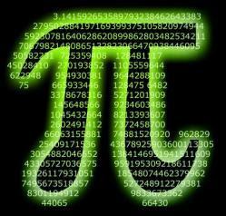 Historia de π
