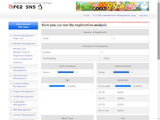 3-Registrant Analysis  In registrant analysis you can see the member registrations/ members status.