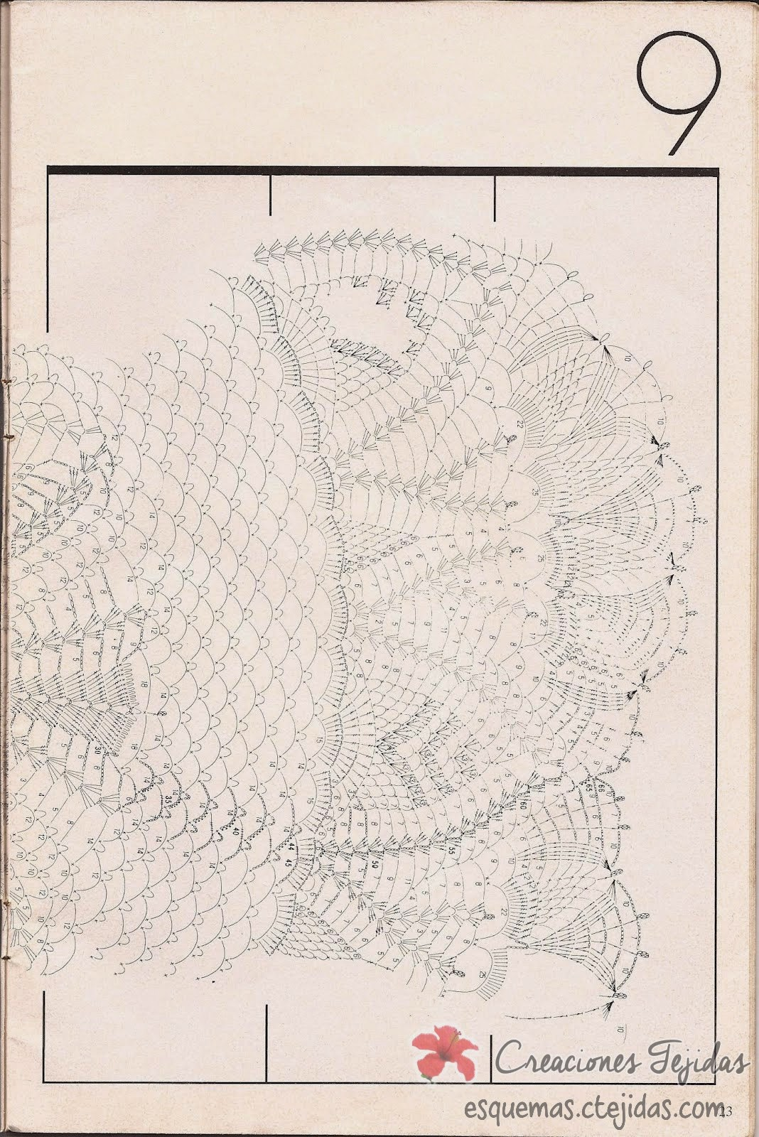 Mantel Redondo a Crochet