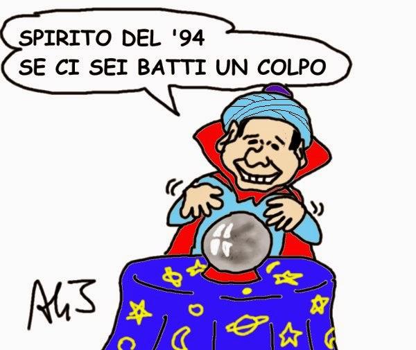 Berlusconi, forza italia