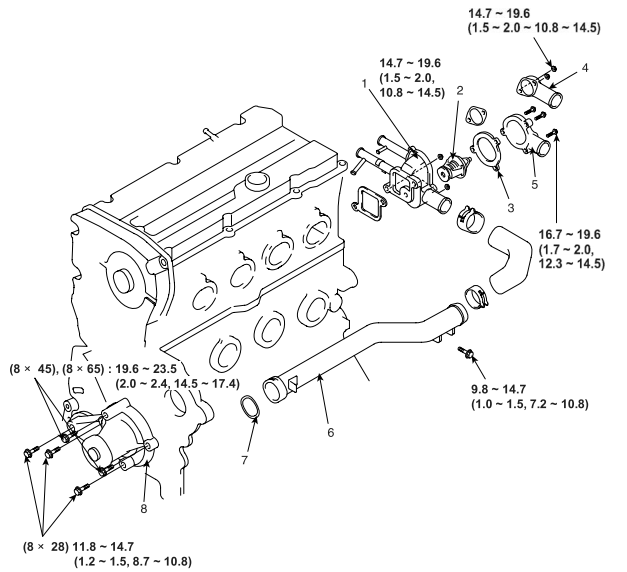 Gearbox (Caja de Velocidades): 2015 on