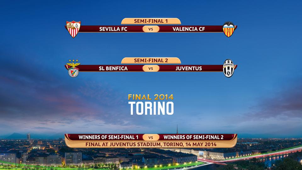 Semifinales Europa League 2013 - 2014