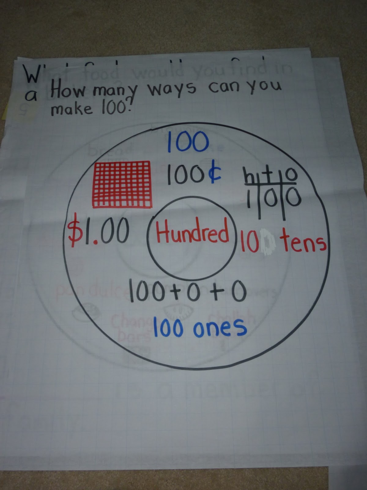 Love 2 Teach Math 2nbt3 Place Value Anchor Charts