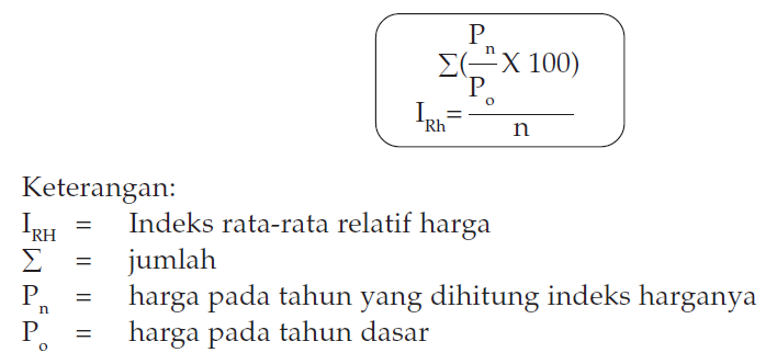 Metode Menghitung Indeks Harga 3
