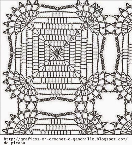 Ganchillo Pattern : PATRONES - CROCHET - GANCHILLO - GRAFICOS: GRANNY PARA TEJER MANTAS ...