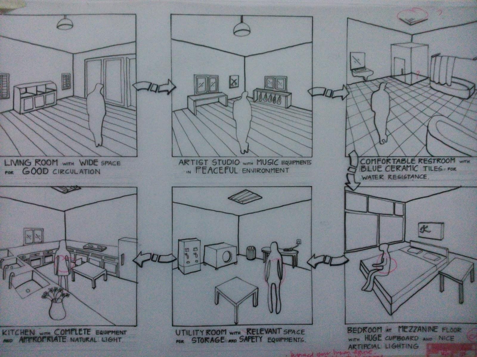 VJ\'s Interior Architecture Journey: Storyboard