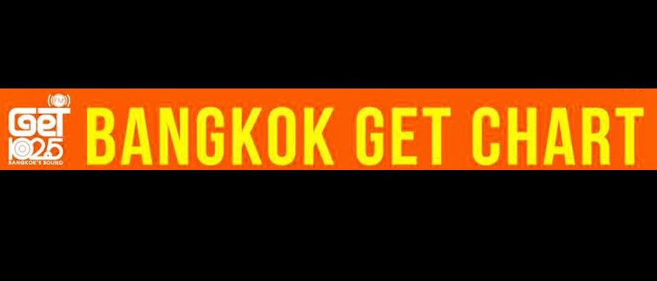 Get 102.5 Chart อัพเดทเพลงสากลฮิตๆ จาก BKK Get 102.5 Chart ฟัง 30 เพลงสากลฮิตจากชาร์ต