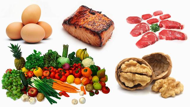 Chế độ ăn nguyên thủy