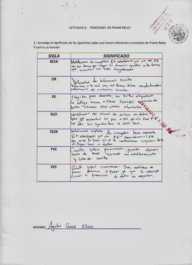 TÓPICOS SELECTOS DE REDES (EXPLORATIÓN 4): MÓDULO 2