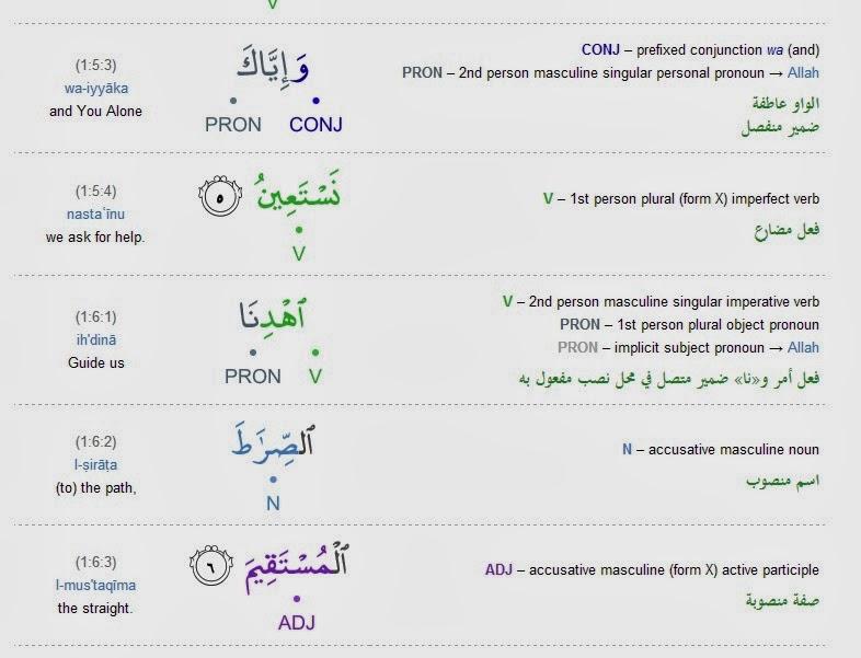 corpus quran