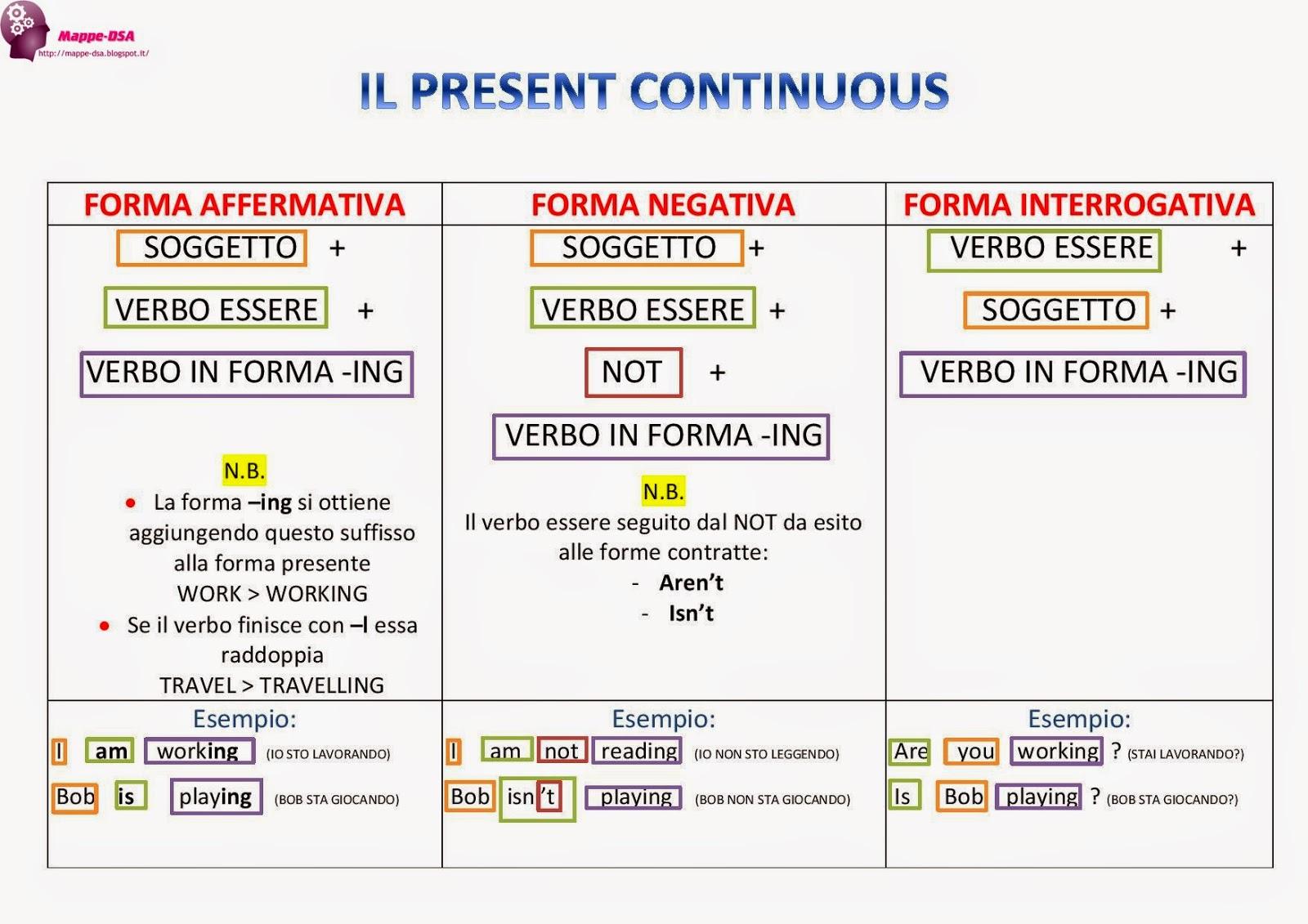 tabella verbi inglese dsa mappa