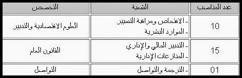 وزارة الصحة: مباراة لتوظيف 26 متصرف من الدرجة الثانية في عدة تخصصات