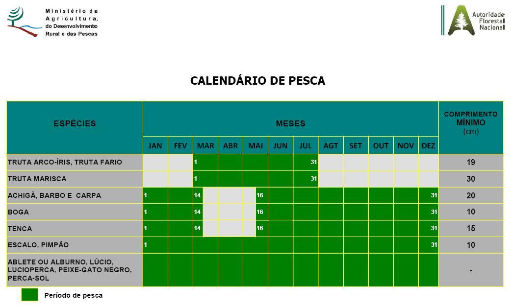 Dá-lhe linha!: Calendário de Pesca em águas interiores