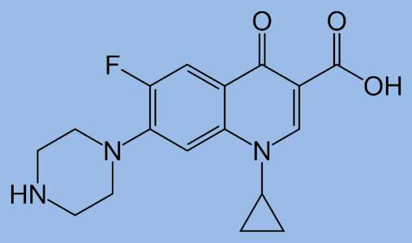 Cipro sode effect