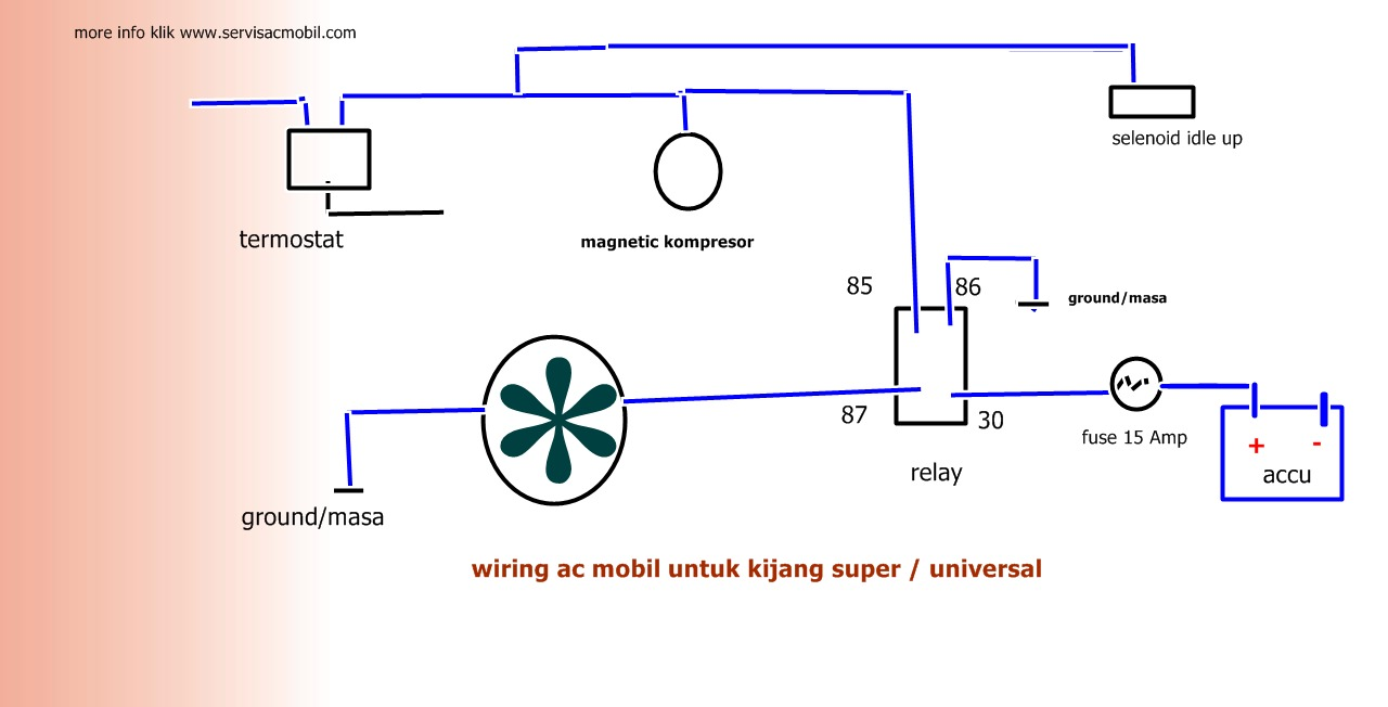 wiring kelistrikan ac    mobil       toyota       kijang       super     universal   spesialis ac    mobil    servis ac    mobil