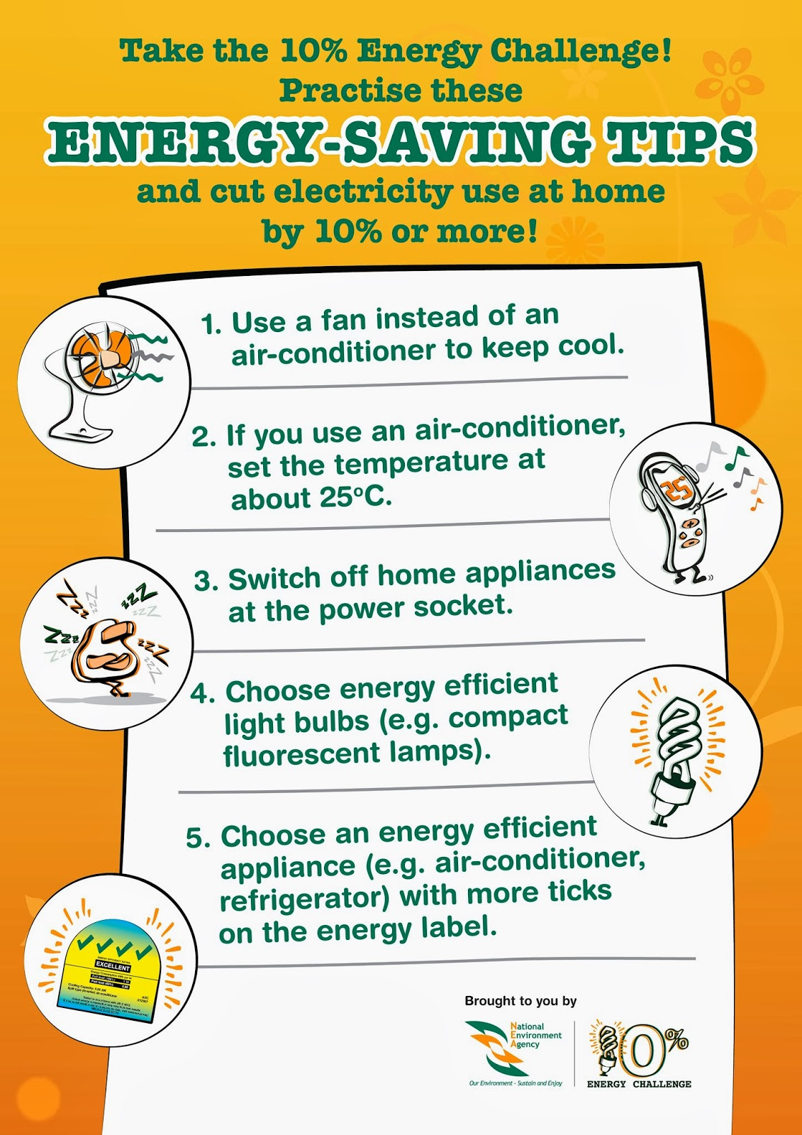 Pretty practical mom home energy saving tips of a for Facts about energy conservation
