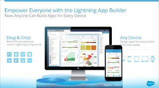Salesforce Salesforce1 AppBuilder Lightning PaaS