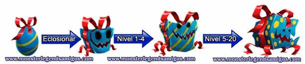 imagen del crecimiento del kimmels gift