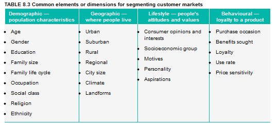 segmentation targeting and positioning tata safari dicor Swot analysis for tata motors tata motors are one of the leading motor vehicle producers in the world tata motors have strong background and reputation in the market the.