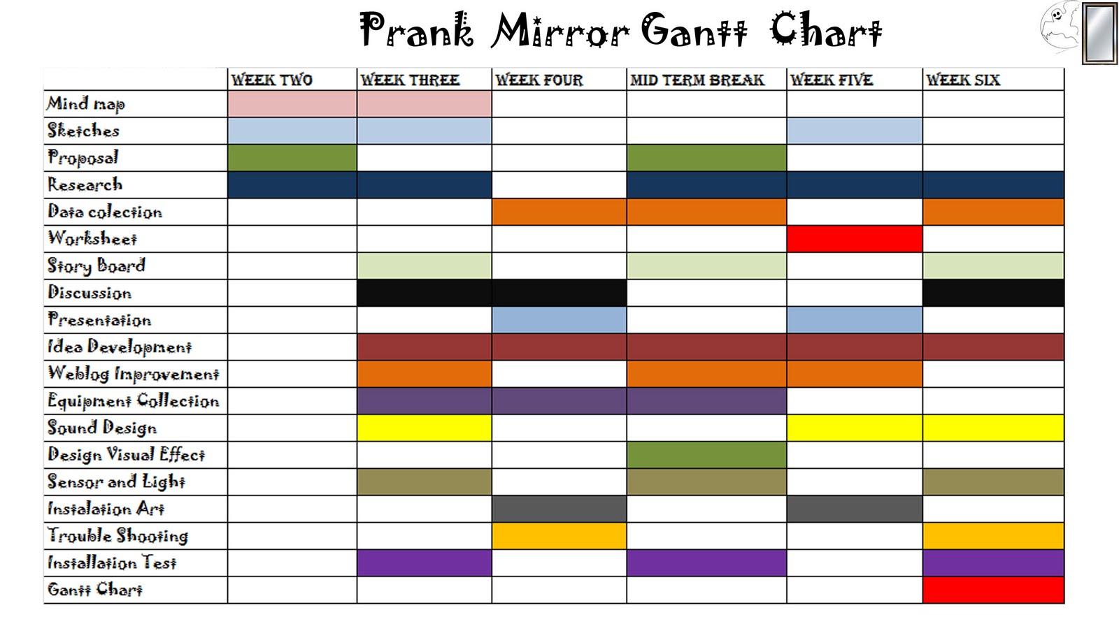 download gantt chart simple gantt chart excel template. Black Bedroom Furniture Sets. Home Design Ideas