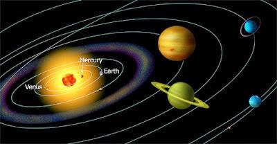 orbit planet elips