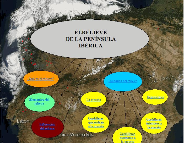 http://213.0.8.18/portal/Educantabria/ContenidosEducativosDigitales/Primaria/CREACION%20DE%20CONTENIDOS/GRABAR%20CD%2027-12-2007/GEOGRAFIA/DEFINITIVO%20RELIEVE/Publicar/index.html