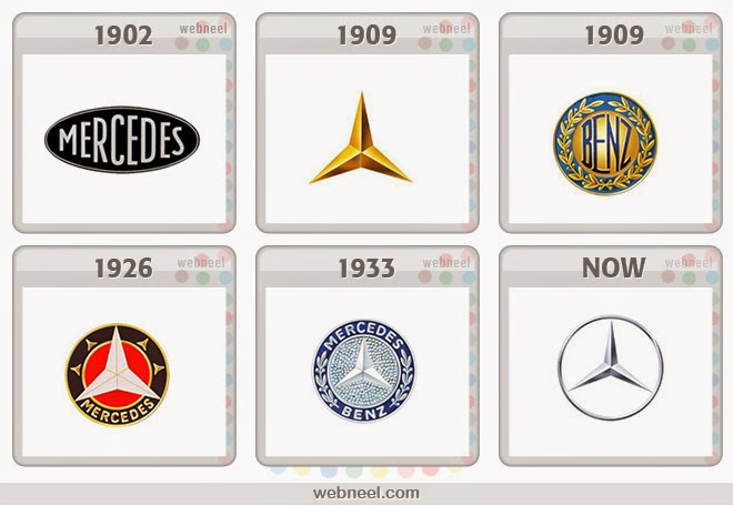 Cars logos audi bmw mercedes benz toyota volkswagen that for Mercedes benz history