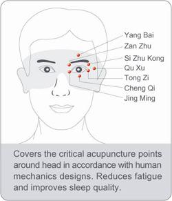 Qinergy Biowave Eye Mask