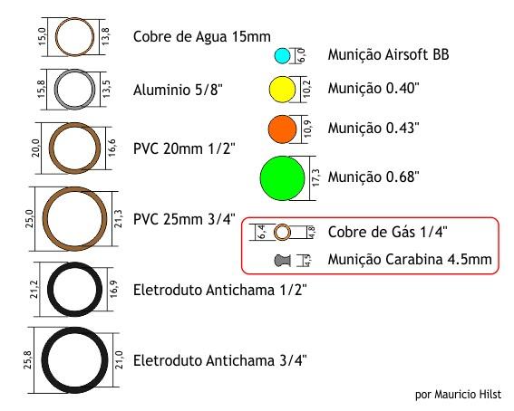 Outubro 2011 air gun max - Medidas de tubos de pvc ...